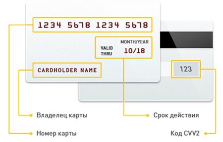 оборотная сторона карточки для платежа